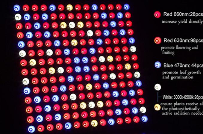 45w Panel Led Grow Lights
